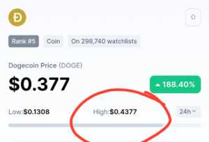 Dogecoin-crossed-40-cents